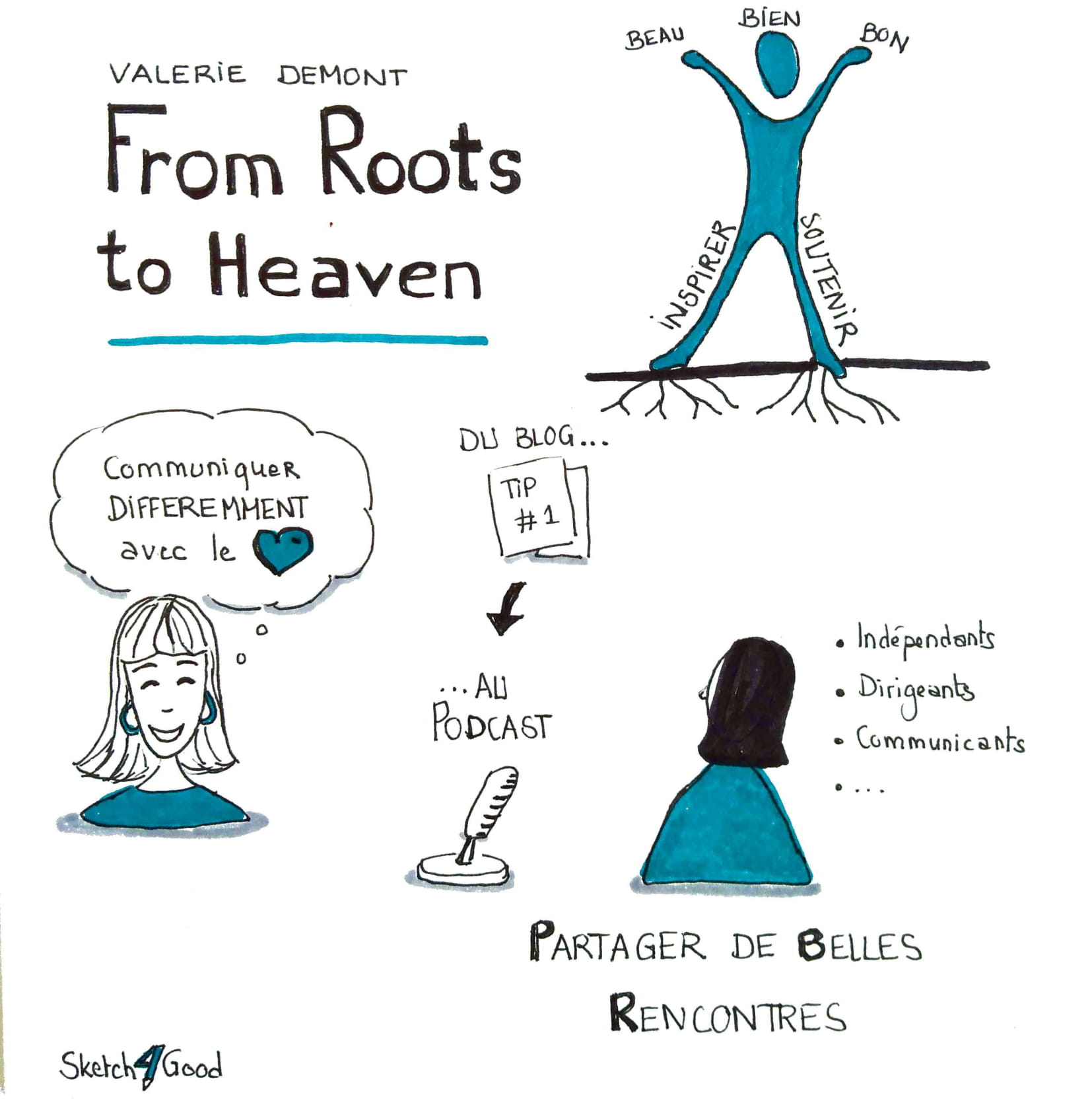 From Roots to Heaven podcast de Valérie Demont - vu par Sophie Conchon
